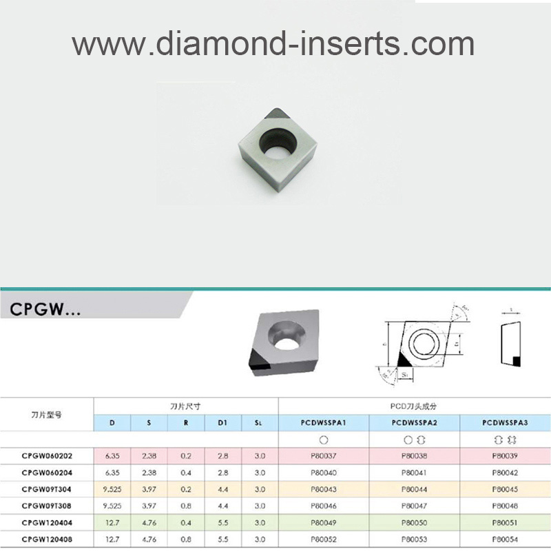 Slugger CNC CPGW Indexable CBN Milling Insert