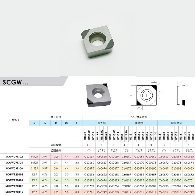 Slugger SCGW CBN diamond tip inserts