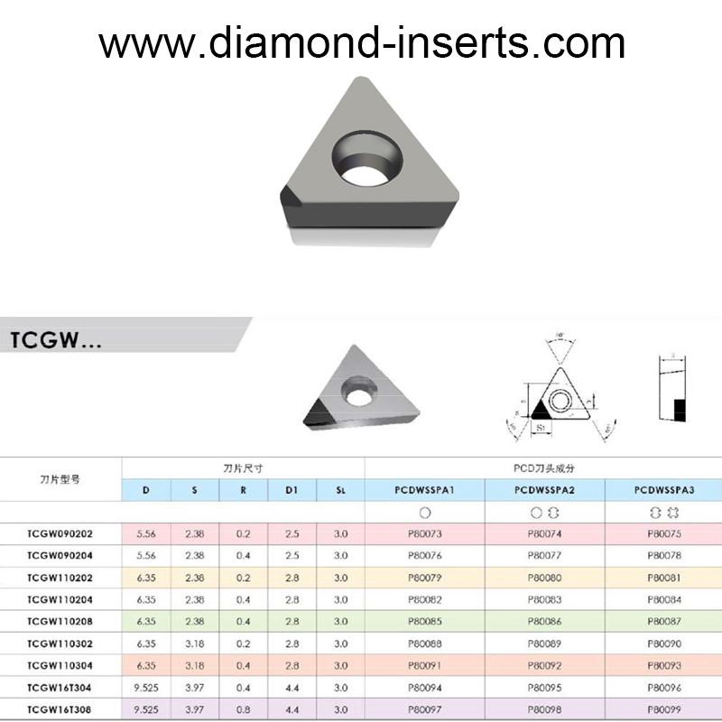 Slugger TCGW Type Diamond Tip Inserts