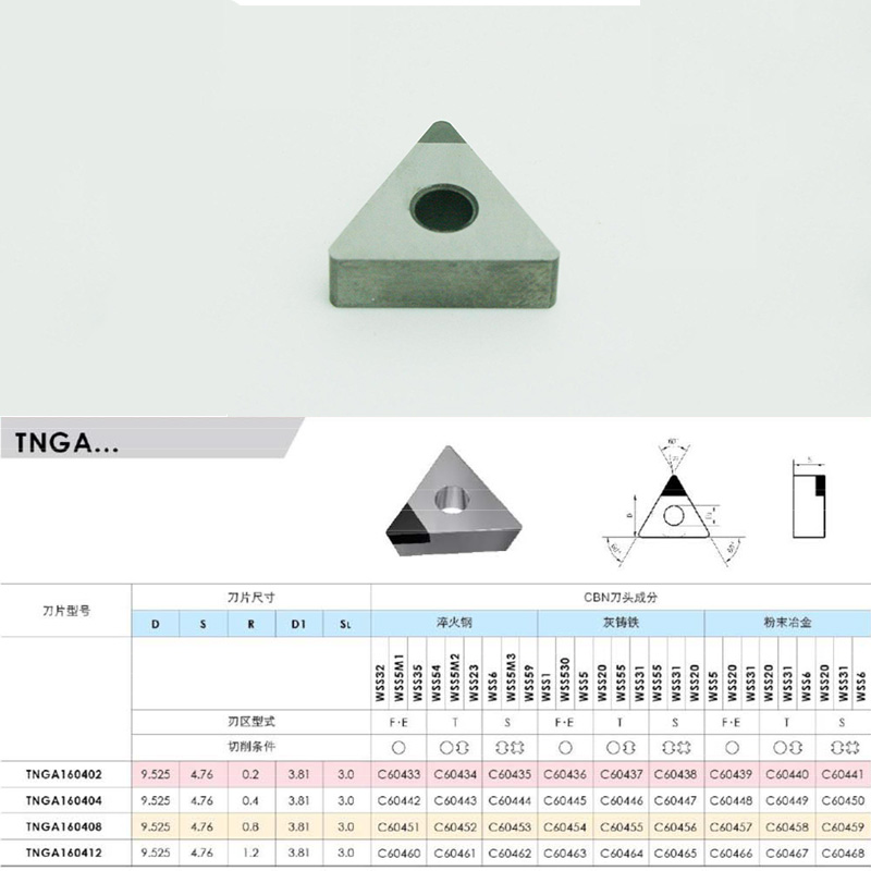 Slugger TNGA Type CNC Diamond Turning Inserts
